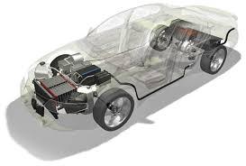 assurance auto en ligne assurance auto assurance martinique. Black Bedroom Furniture Sets. Home Design Ideas